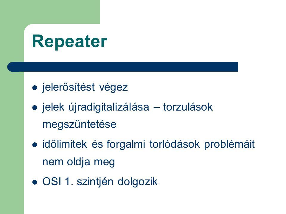 Repeater jelerősítést végez jelek újradigitalizálása – torzulások megszűntetése időlimitek és forgalmi torlódások problémáit nem oldja meg OSI 1. szin