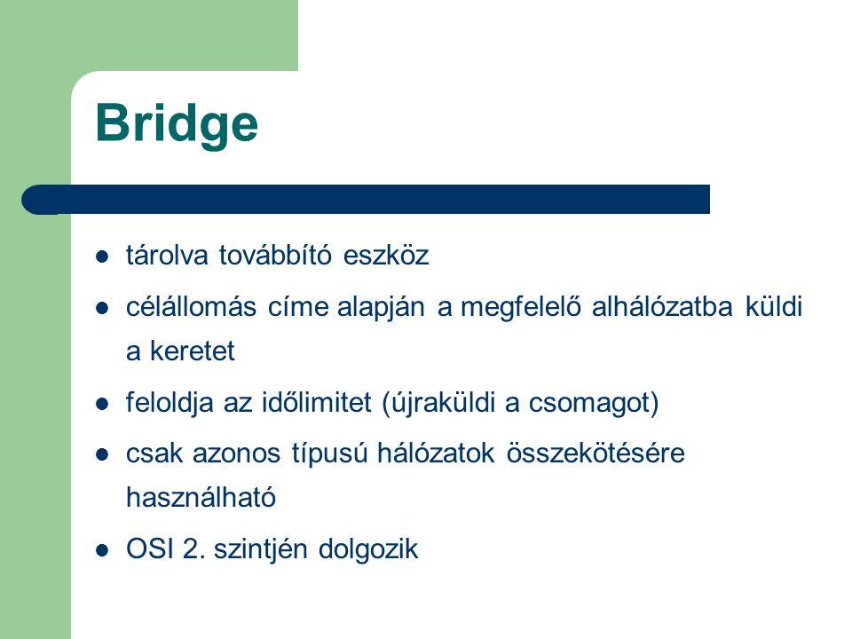Bridge tárolva továbbító eszköz célállomás címe alapján a megfelelő alhálózatba küldi a keretet feloldja az időlimitet (újraküldi a csomagot) csak azo