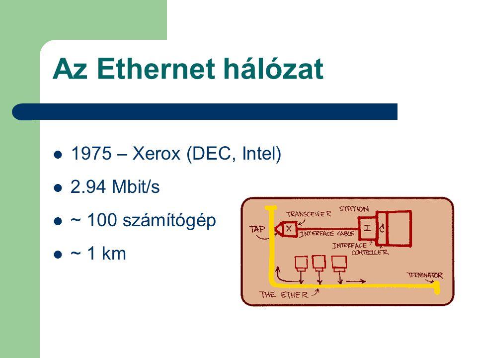 Az Ethernet hálózat 1975 – Xerox (DEC, Intel) 2.94 Mbit/s ~ 100 számítógép ~ 1 km