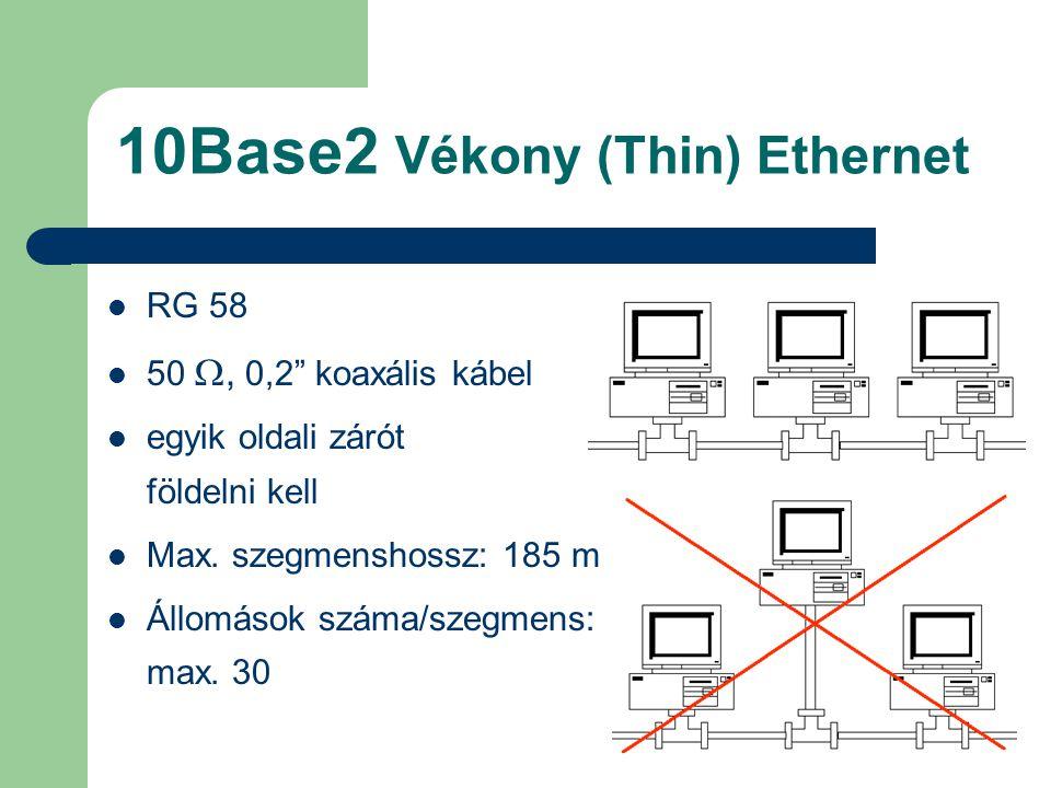 """10Base2 Vékony (Thin) Ethernet RG 58 50 , 0,2"""" koaxális kábel egyik oldali zárót földelni kell Max. szegmenshossz: 185 m Állomások száma/szegmens: ma"""