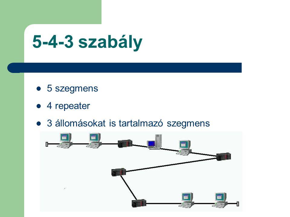 5-4-3 szabály 5 szegmens 4 repeater 3 állomásokat is tartalmazó szegmens