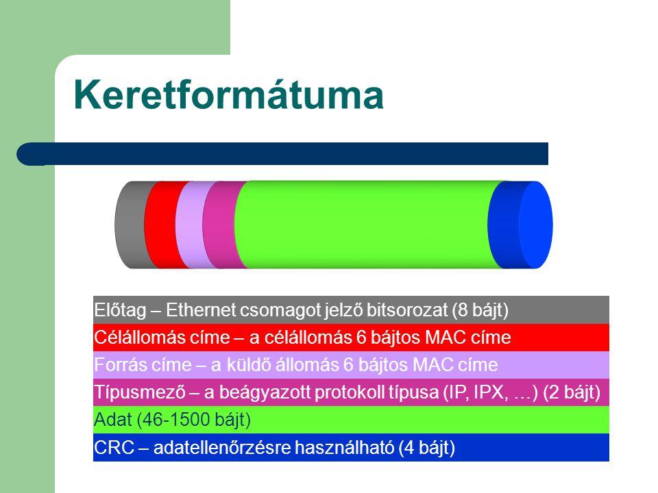 Keretformátuma CRC – adatellenőrzésre használható (4 bájt) Adat (46-1500 bájt) Típusmező – a beágyazott protokoll típusa (IP, IPX, …) (2 bájt) Forrás