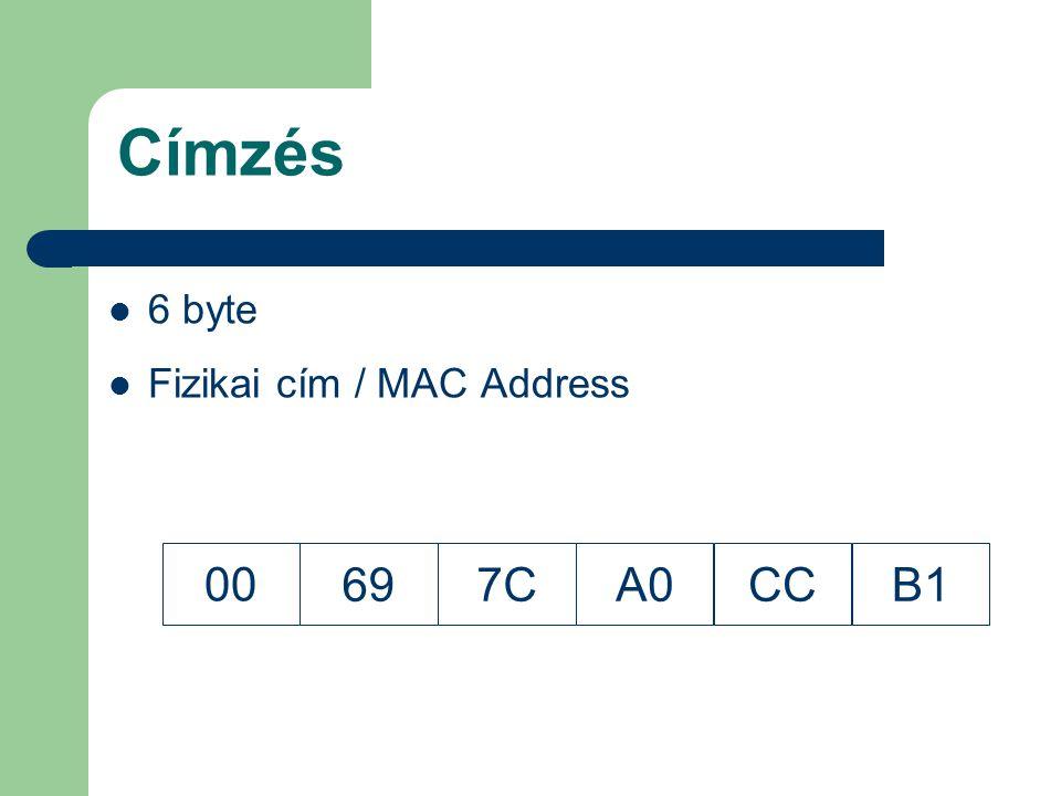 Címzés 6 byte Fizikai cím / MAC Address 00 697CA0CCB1