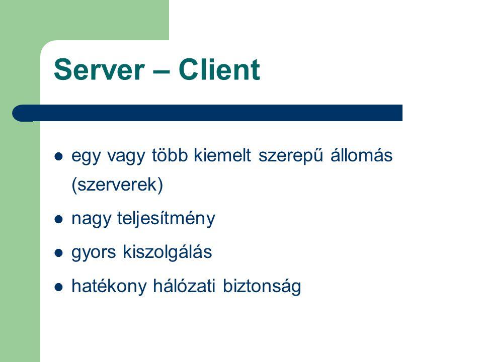 Server – Client egy vagy több kiemelt szerepű állomás (szerverek) nagy teljesítmény gyors kiszolgálás hatékony hálózati biztonság