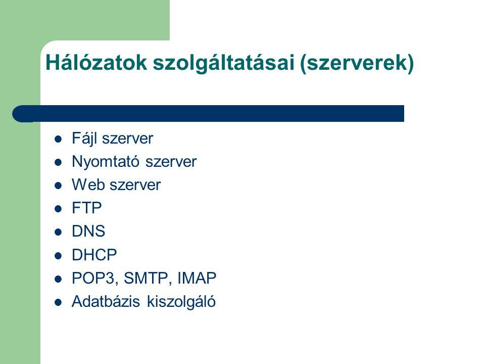 Hálózatok szolgáltatásai (szerverek) Fájl szerver Nyomtató szerver Web szerver FTP DNS DHCP POP3, SMTP, IMAP Adatbázis kiszolgáló