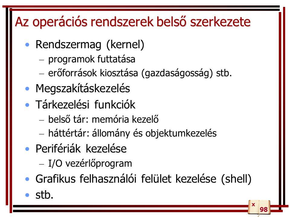 Az operációs rendszerek belső szerkezete Rendszermag (kernel) – programok futtatása – erőforrások kiosztása (gazdaságosság) stb. Megszakításkezelés Tá