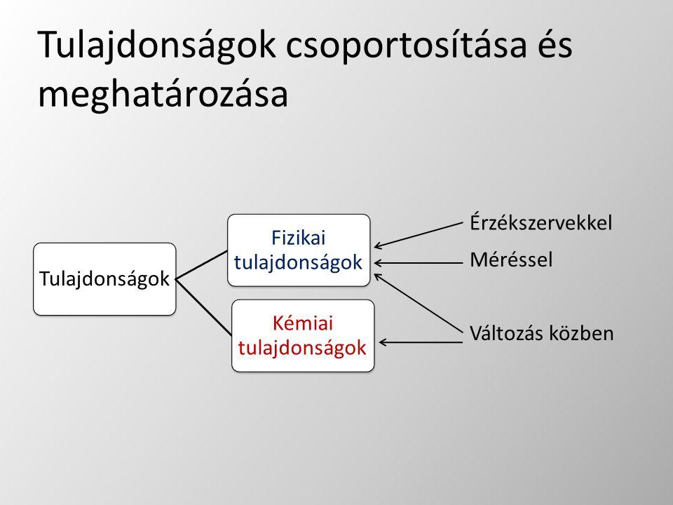 Tulajdonságok csoportosítása és meghatározása Tulajdonságok Fizikai tulajdonságok Kémiai tulajdonságok Érzékszervekkel Méréssel Változás közben