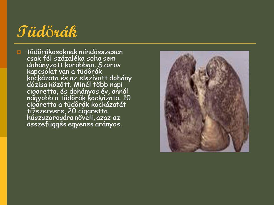 Tüd ő rák  tüdôrákosoknak mindösszesen csak fél százaléka soha sem dohányzott korábban. Szoros kapcsolat van a tüdôrák kockázata és az elszívott dohá