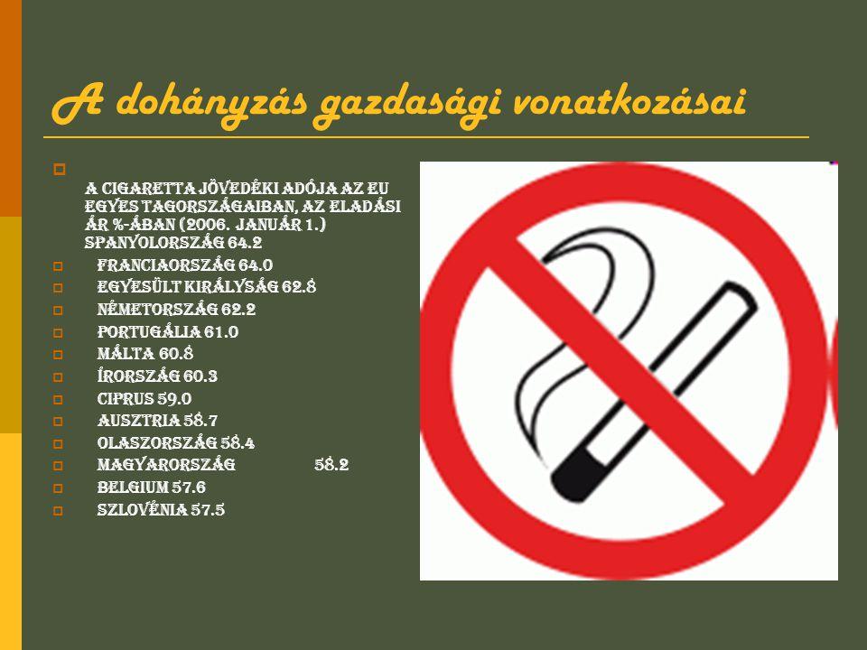 A dohányzás gazdasági vonatkozásai  A cigaretta jövedéki adója az EU egyes tagországaiban, az eladási ár %-ában (2006. január 1.) Spanyolország 64.2