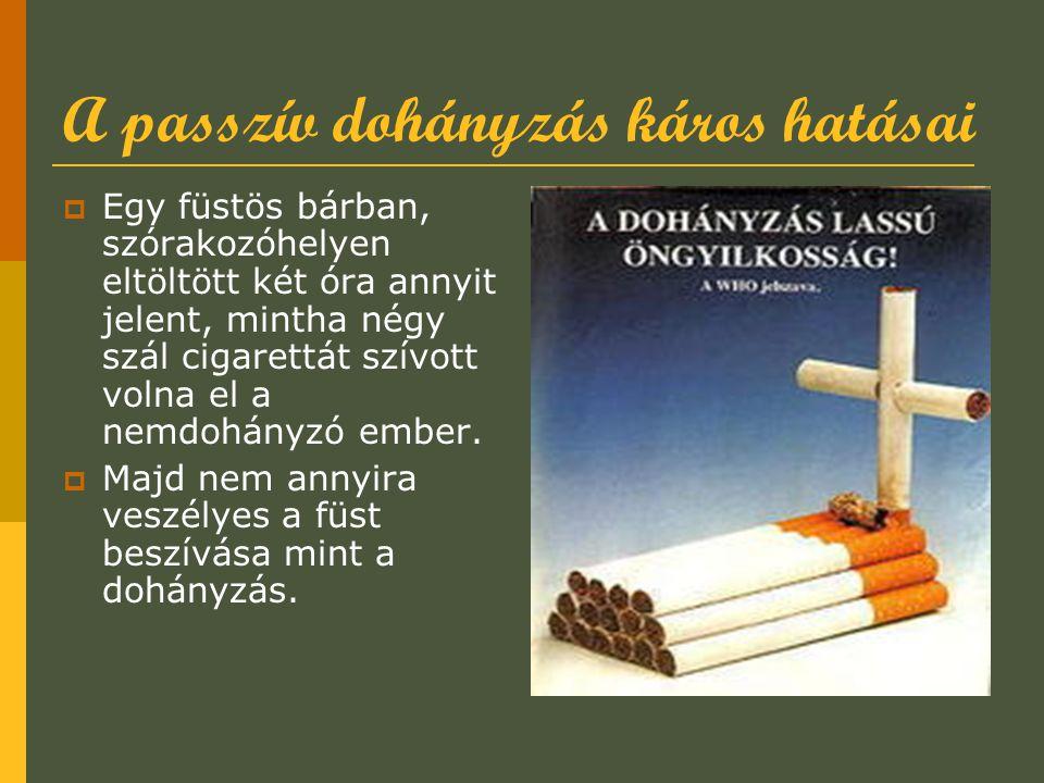 A passzív dohányzás káros hatásai  Egy füstös bárban, szórakozóhelyen eltöltött két óra annyit jelent, mintha négy szál cigarettát szívott volna el a