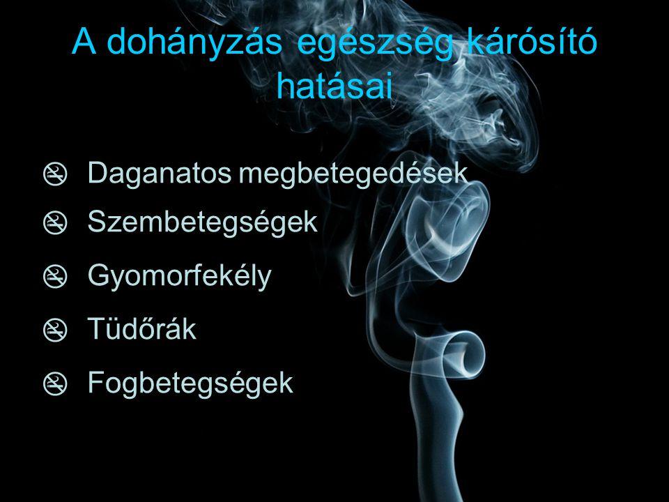 A dohányzás egészség kárósító hatásai  Daganatos megbetegedések  Szembetegségek  Gyomorfekély  Tüdőrák  Fogbetegségek