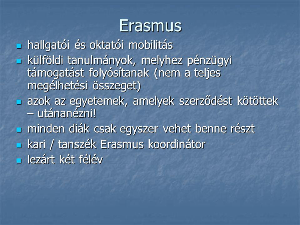Erasmus hallgatói és oktatói mobilitás hallgatói és oktatói mobilitás külföldi tanulmányok, melyhez pénzügyi támogatást folyósítanak (nem a teljes megélhetési összeget) külföldi tanulmányok, melyhez pénzügyi támogatást folyósítanak (nem a teljes megélhetési összeget) azok az egyetemek, amelyek szerződést kötöttek – utánanézni.