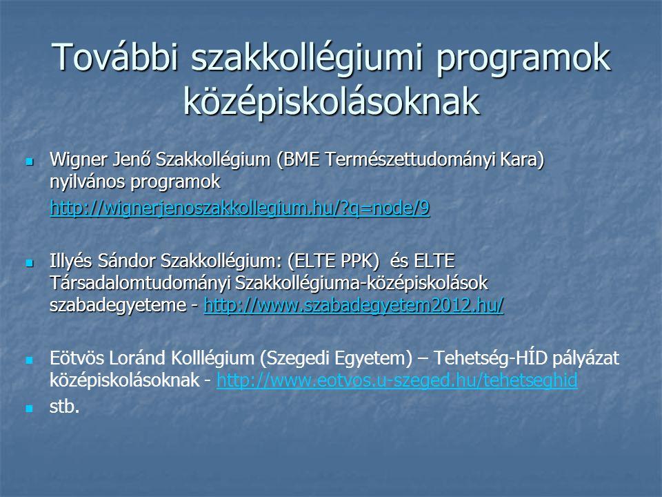 További szakkollégiumi programok középiskolásoknak Wigner Jenő Szakkollégium (BME Természettudományi Kara) nyilvános programok Wigner Jenő Szakkollégium (BME Természettudományi Kara) nyilvános programok http://wignerjenoszakkollegium.hu/ q=node/9 Illyés Sándor Szakkollégium: (ELTE PPK) és ELTE Társadalomtudományi Szakkollégiuma-középiskolások szabadegyeteme - http://www.szabadegyetem2012.hu/ Illyés Sándor Szakkollégium: (ELTE PPK) és ELTE Társadalomtudományi Szakkollégiuma-középiskolások szabadegyeteme - http://www.szabadegyetem2012.hu/http://www.szabadegyetem2012.hu/ Eötvös Loránd Kolllégium (Szegedi Egyetem) – Tehetség-HÍD pályázat középiskolásoknak - http://www.eotvos.u-szeged.hu/tehetseghidhttp://www.eotvos.u-szeged.hu/tehetseghid stb.