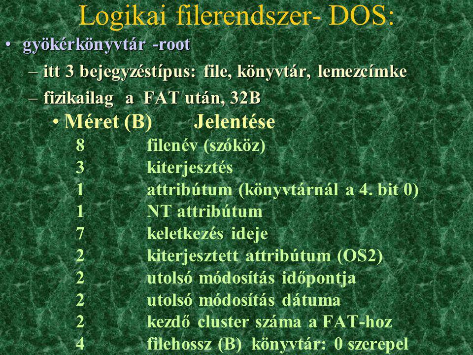 Logikai filerendszerDOS: négy terület: boot szektor:boot szektor: –0. oldal 0. sáv 1 szektor FAT:FAT: –szabad és foglalt ter. –elhelyezkedésük –cluste