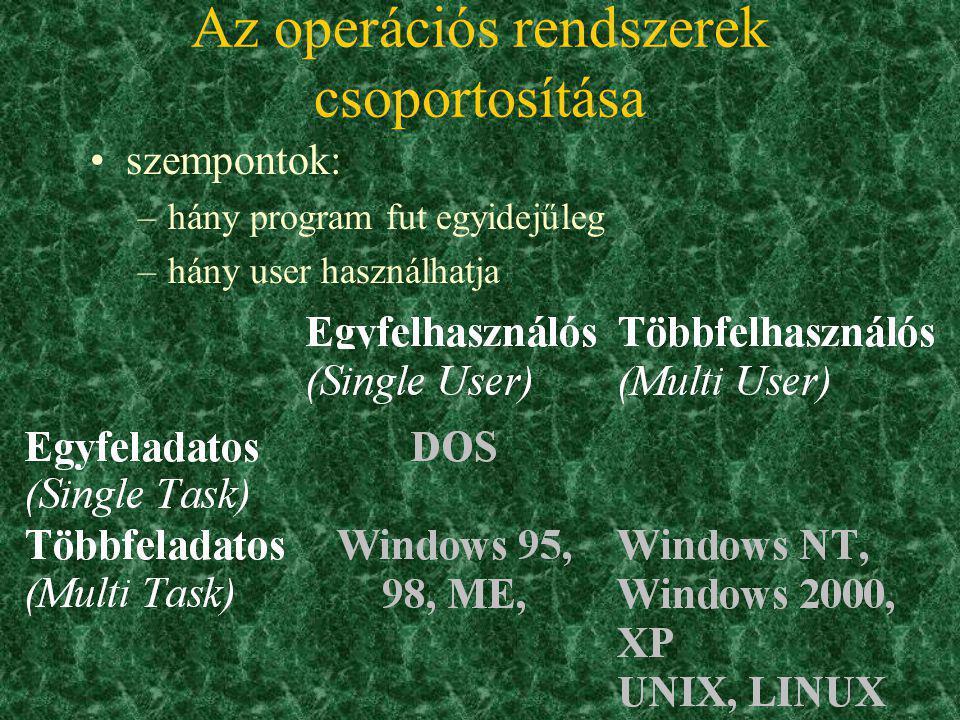 Az operációs rendszerek feladatai perifériák vezérlése szabályozza a programok futásának sorrendjét és módját kapcsolat a számítógép(ekk)el