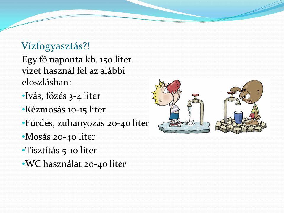 Vízfogyasztás?! Egy fő naponta kb. 150 liter vizet használ fel az alábbi eloszlásban: Ivás, főzés 3-4 liter Kézmosás 10-15 liter Fürdés, zuhanyozás 20