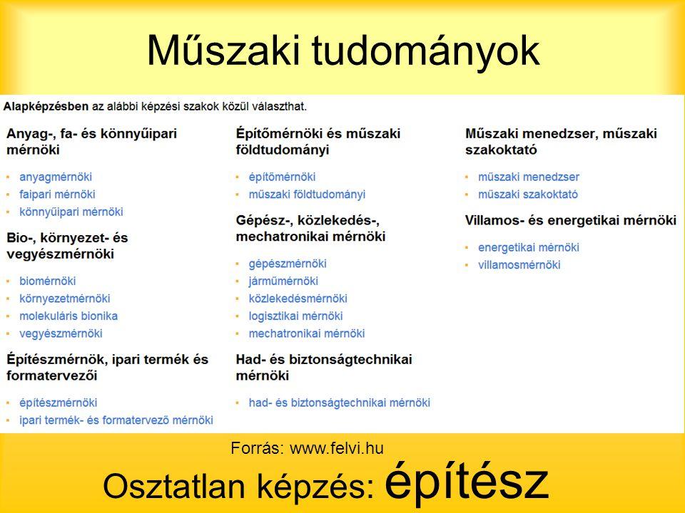 Műszaki tudományok Osztatlan képzés: építész Forrás: www.felvi.hu
