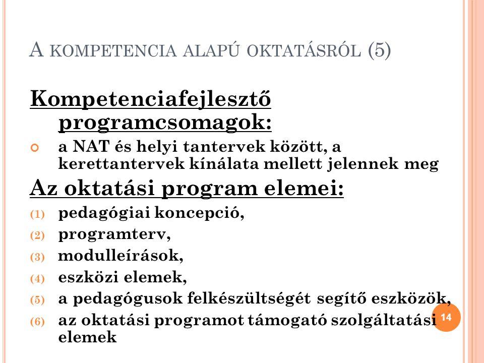 A KOMPETENCIA ALAPÚ OKTATÁSRÓL (5) Kompetenciafejlesztő programcsomagok: a NAT és helyi tantervek között, a kerettantervek kínálata mellett jelennek meg Az oktatási program elemei: (1) pedagógiai koncepció, (2) programterv, (3) modulleírások, (4) eszközi elemek, (5) a pedagógusok felkészültségét segítő eszközök, (6) az oktatási programot támogató szolgáltatási elemek 14