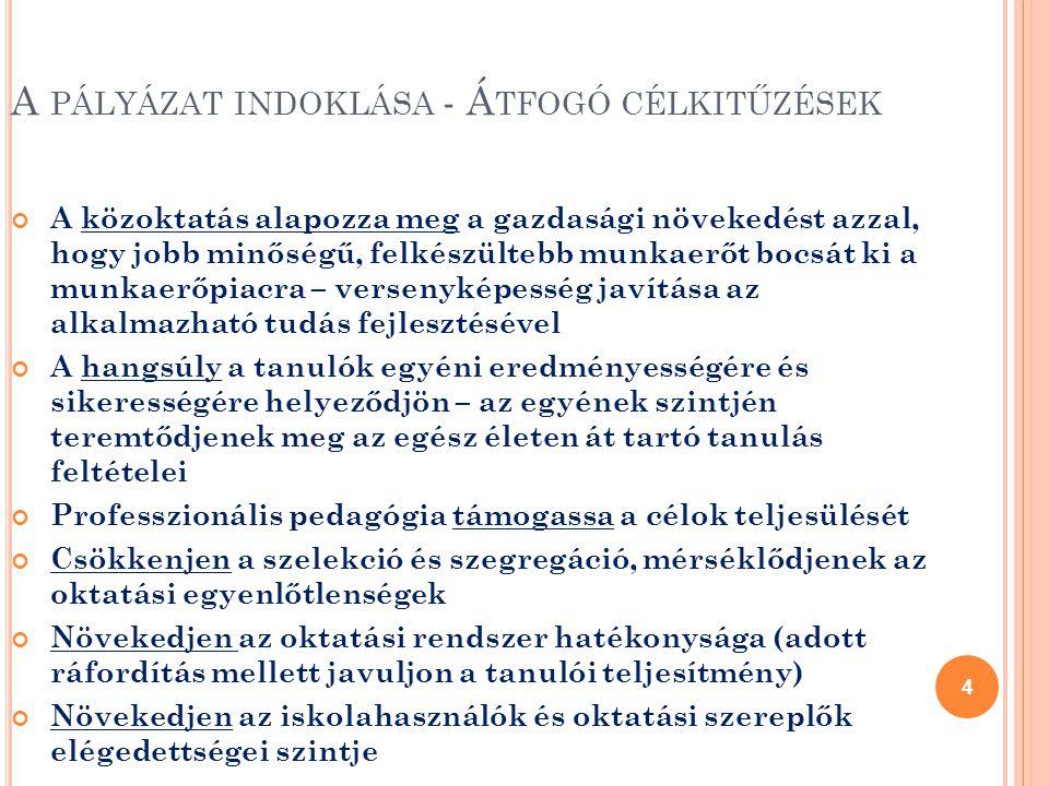 A KOMPETENCIA ALAPÚ OKTATÁSRÓL (6) A programfejlesztés kompetenciaterületei: 1) szövegértési-szövegalkotási 2) matematikai 3) idegen nyelvi (angol, német, francia, magyar mint idegen nyelv) 4) IKT (informatika és médiahasználat) 5) szociális, életviteli és környezeti 6) életpálya-építési kompetenciák Kiemelt hangsúly: tartalom-független kompetenciák (pl.