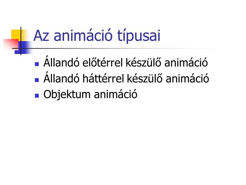 Az animáció típusai Állandó előtérrel készülő animáció Állandó háttérrel készülő animáció Objektum animáció
