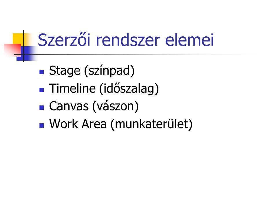 Szerzői rendszer elemei Stage (színpad) Timeline (időszalag) Canvas (vászon) Work Area (munkaterület)
