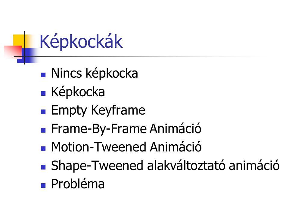 Képkockák Nincs képkocka Képkocka Empty Keyframe Frame-By-Frame Animáció Motion-Tweened Animáció Shape-Tweened alakváltoztató animáció Probléma