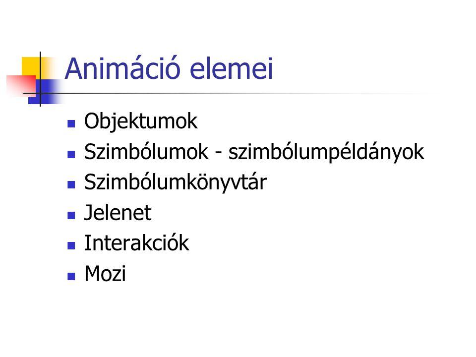 Animáció elemei Objektumok Szimbólumok - szimbólumpéldányok Szimbólumkönyvtár Jelenet Interakciók Mozi