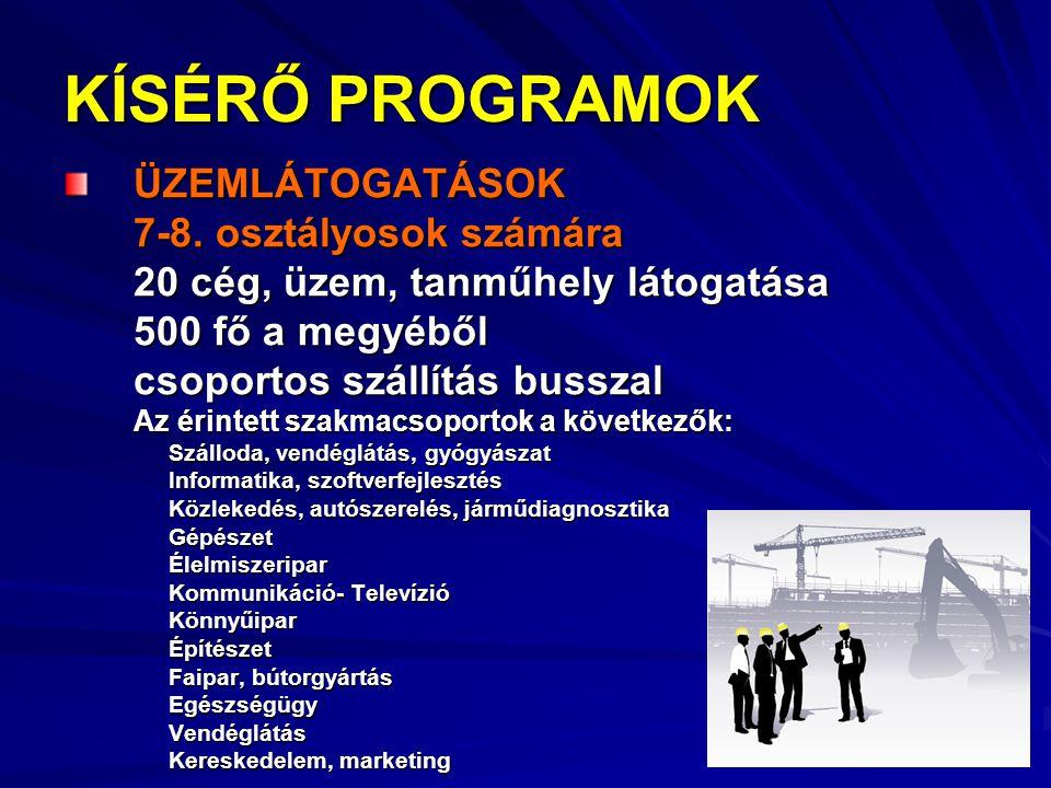 KÍSÉRŐ PROGRAMOK ÜZEMLÁTOGATÁSOK 7-8.