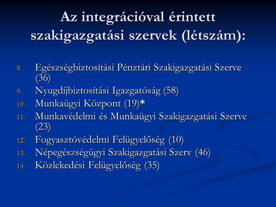 Az integrációval érintett szakigazgatási szervek (létszám): 8. Egészségbiztosítási Pénztári Szakigazgatási Szerve (36) 9. Nyugdíjbiztosítási Igazgatós