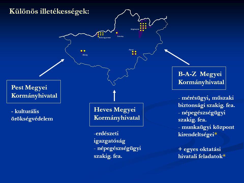 Különös illetékességek: Pest Megyei Kormányhivatal - kulturális örökségvédelem Heves Megyei Kormányhivatal -erdészeti igazgatóság - népegészségügyi sz