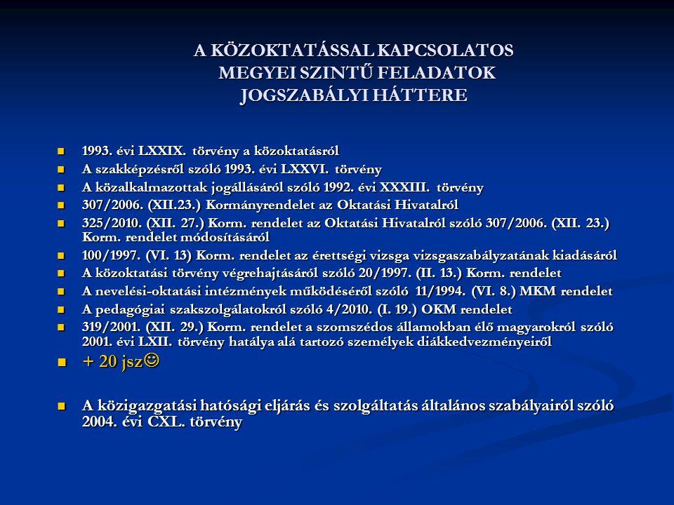 A KÖZOKTATÁSSAL KAPCSOLATOS MEGYEI SZINTŰ FELADATOK JOGSZABÁLYI HÁTTERE 1993. évi LXXIX. törvény a közoktatásról 1993. évi LXXIX. törvény a közoktatás