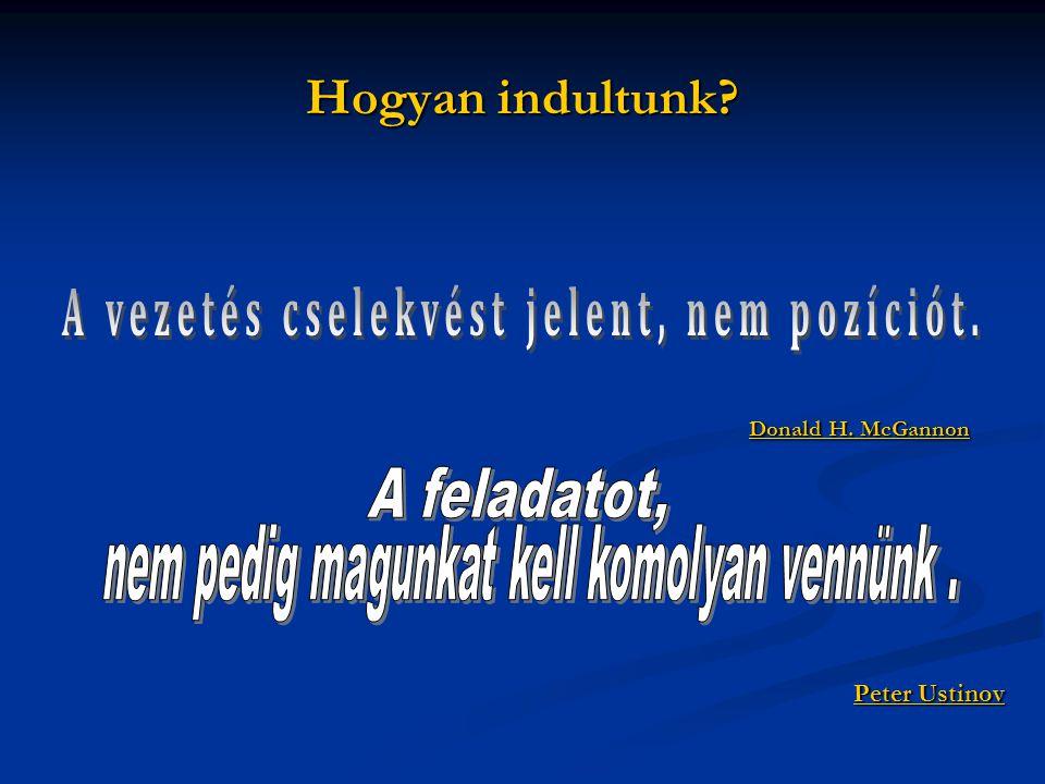 Hogyan indultunk? Donald H. McGannon Donald H. McGannon Donald H. McGannon Donald H. McGannon Peter Ustinov Peter Ustinov
