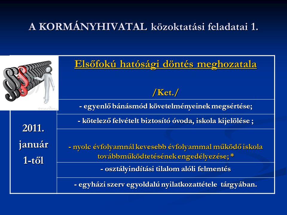 A KORMÁNYHIVATAL közoktatási feladatai 1. 2011.január1-től Elsőfokú hatósági döntés meghozatala /Ket./ - egyenlő bánásmód követelményeinek megsértése;