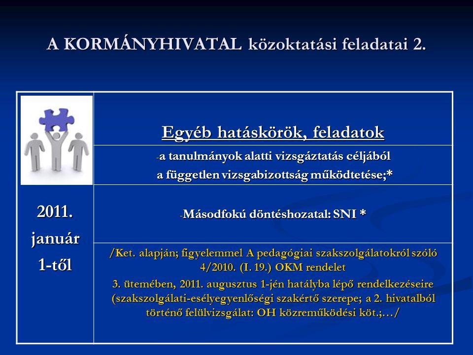 A KORMÁNYHIVATAL közoktatási feladatai 2. 2011.január1-től Egyéb hatáskörök, feladatok - a tanulmányok alatti vizsgáztatás céljából a független vizsga
