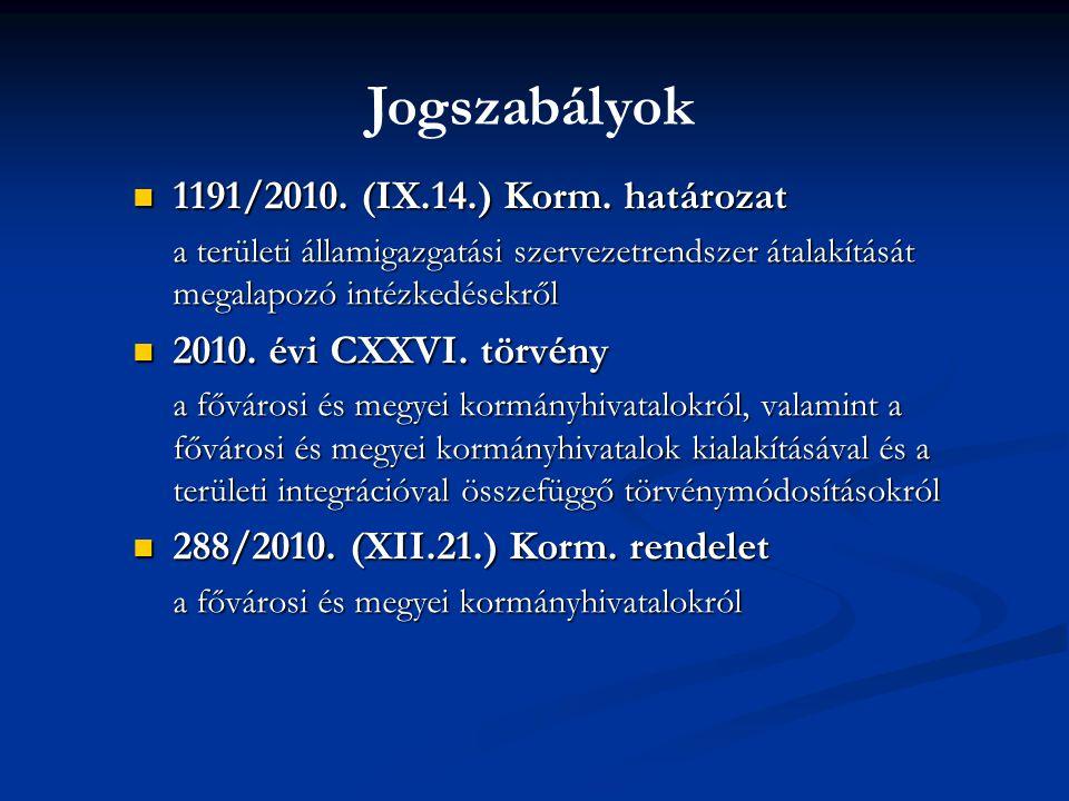 1191/2010. (IX.14.) Korm. határozat 1191/2010. (IX.14.) Korm. határozat a területi államigazgatási szervezetrendszer átalakítását megalapozó intézkedé