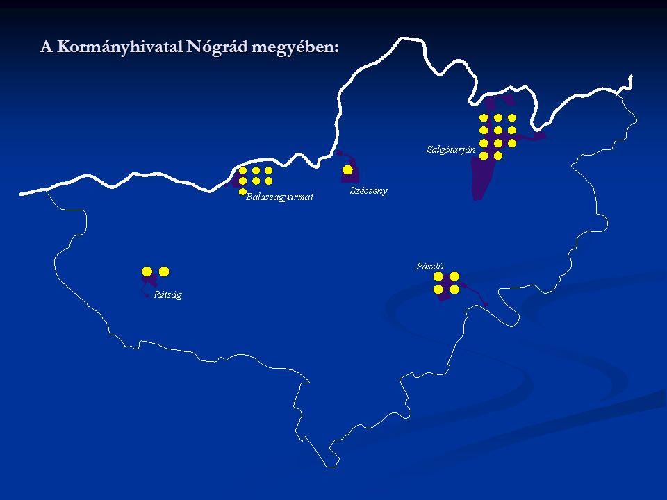A Kormányhivatal Nógrád megyében: