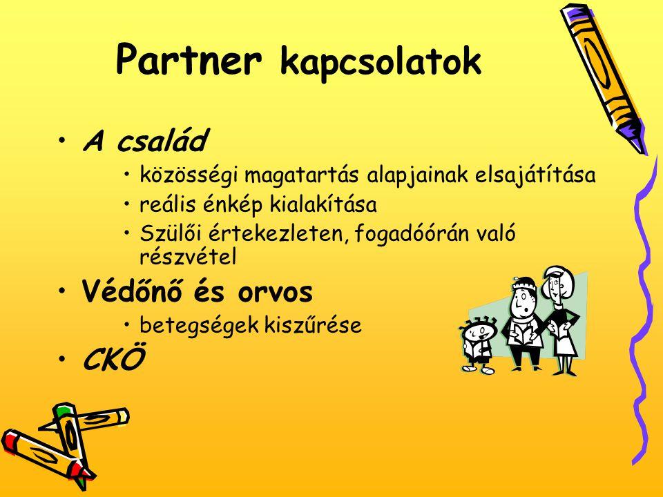 Partner kapcsolatok A család közösségi magatartás alapjainak elsajátítása reális énkép kialakítása Szülői értekezleten, fogadóórán való részvétel Védő