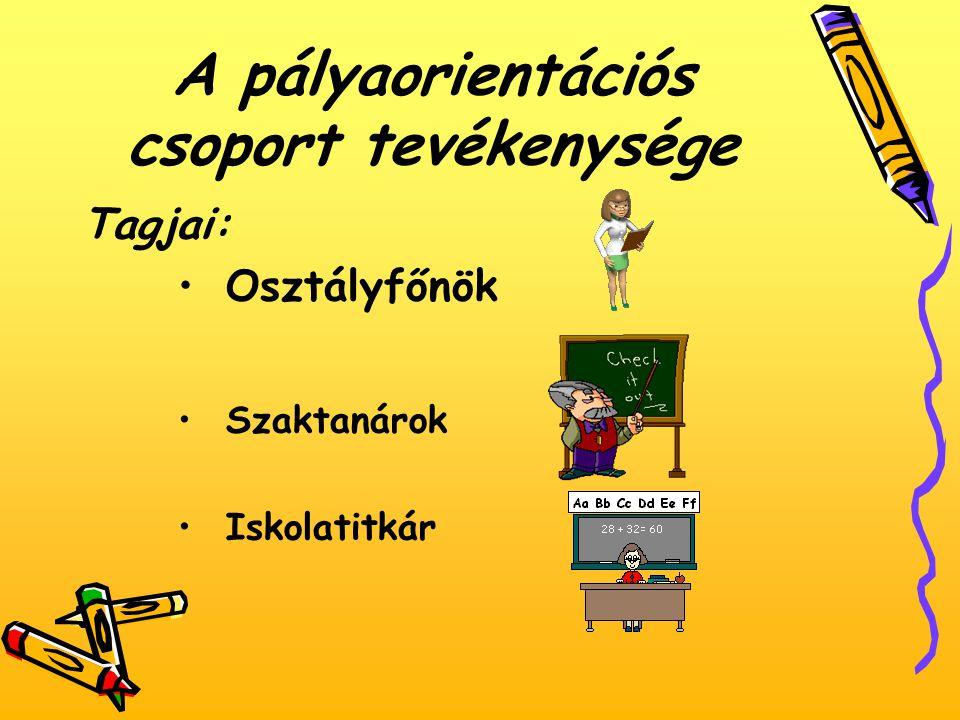 A pályaorientációs csoport tevékenysége Tagjai: Osztályfőnök Szaktanárok Iskolatitkár