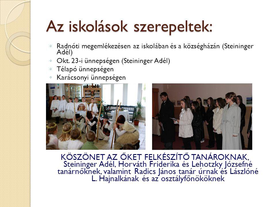 Az iskolások szerepeltek: ◦ Radnóti megemlékezésen az iskolában és a községházán (Steininger Adél) ◦ Okt. 23-i ünnepségen (Steininger Adél) ◦ Télapó ü