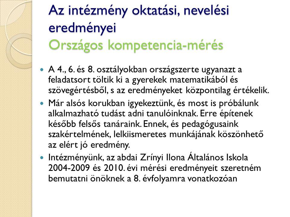 Folyamatban lévő pályázat, oktatási segítség A TÁMOP 3.1.5 pályázat keretében Tolnay Tünde és Szabó Tamás 4 féléves képzésben részesül.