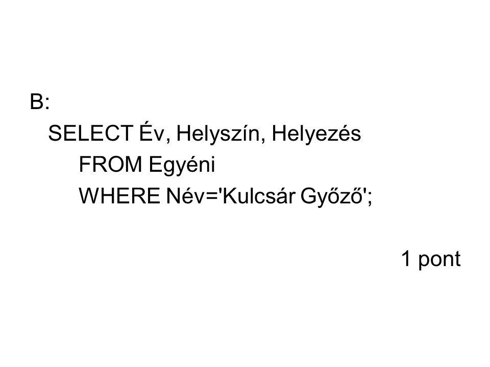 B: SELECT Év, Helyszín, Helyezés FROM Egyéni WHERE Név='Kulcsár Győző'; 1 pont