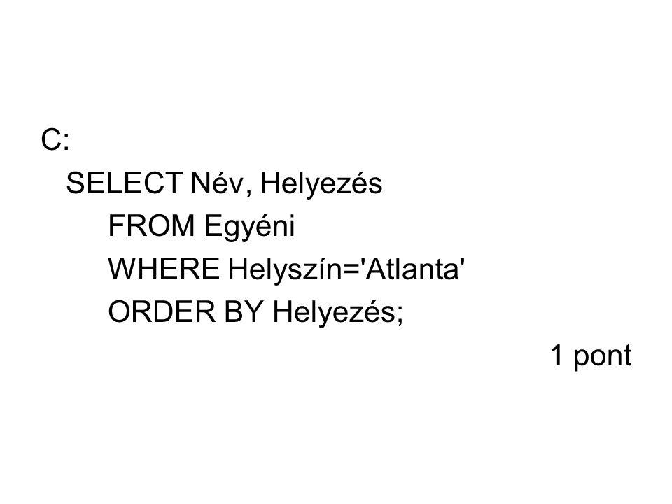 C: SELECT Név, Helyezés FROM Egyéni WHERE Helyszín='Atlanta' ORDER BY Helyezés; 1 pont