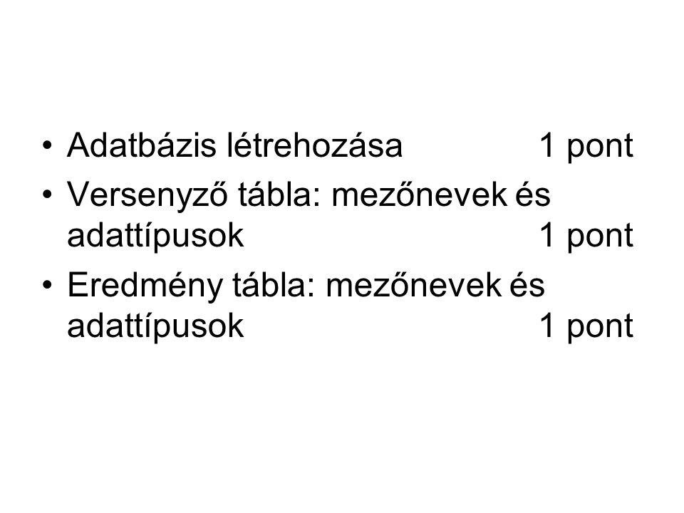 Adatbázis létrehozása1 pont Versenyző tábla: mezőnevek és adattípusok1 pont Eredmény tábla: mezőnevek és adattípusok1 pont