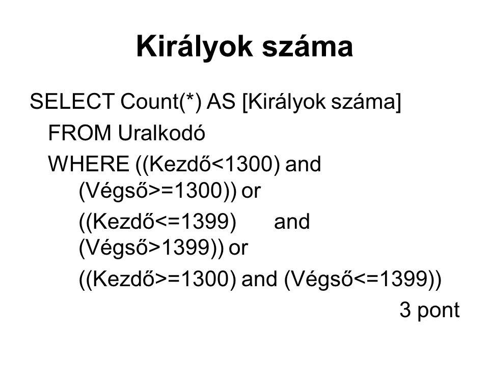 Királyok száma SELECT Count(*) AS [Királyok száma] FROM Uralkodó WHERE ((Kezdő =1300)) or ((Kezdő 1399)) or ((Kezdő>=1300) and (Végső<=1399)) 3 pont