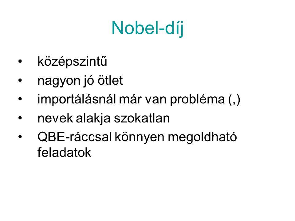 Nobel-díj középszintű nagyon jó ötlet importálásnál már van probléma (,) nevek alakja szokatlan QBE-ráccsal könnyen megoldható feladatok