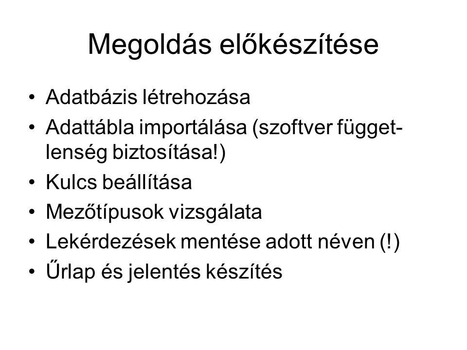 Névsor SELECT * FROM Uralkodó ORDER BY Név 2 pont