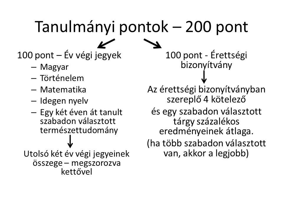 Tanulmányi pontok – 200 pont 100 pont – Év végi jegyek – Magyar – Történelem – Matematika – Idegen nyelv – Egy két éven át tanult szabadon választott