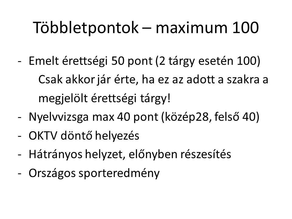 Többletpontok – maximum 100 -Emelt érettségi 50 pont (2 tárgy esetén 100) Csak akkor jár érte, ha ez az adott a szakra a megjelölt érettségi tárgy! -N