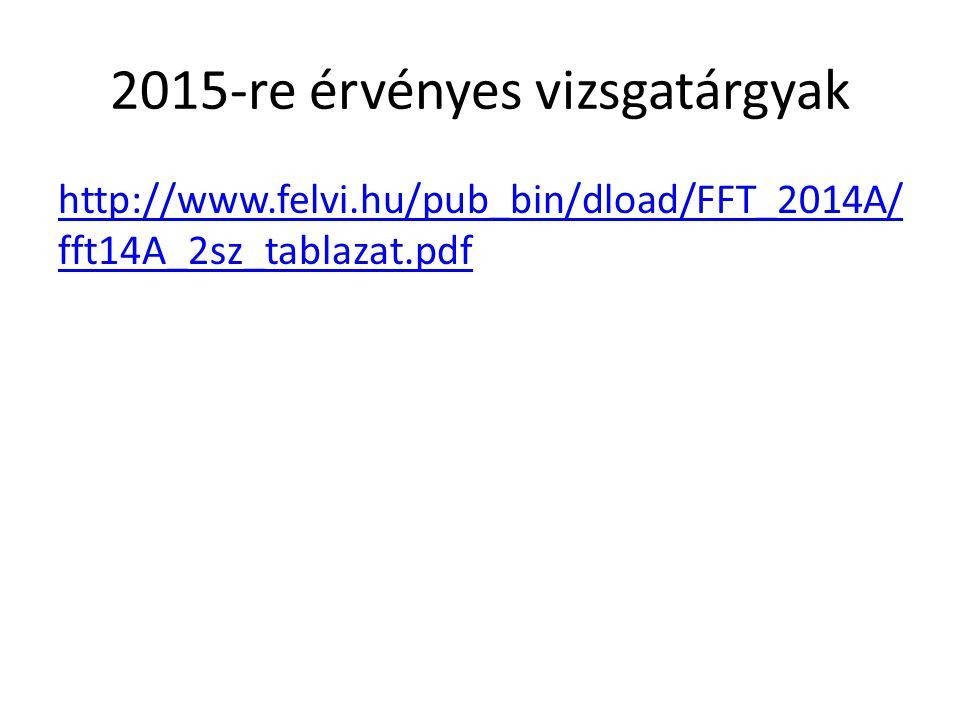 2015-re érvényes vizsgatárgyak http://www.felvi.hu/pub_bin/dload/FFT_2014A/ fft14A_2sz_tablazat.pdf