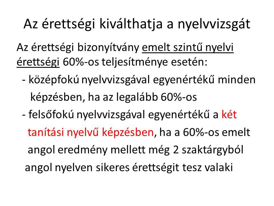 Az érettségi kiválthatja a nyelvvizsgát Az érettségi bizonyítvány emelt szintű nyelvi érettségi 60%-os teljesítménye esetén: - középfokú nyelvvizsgáva